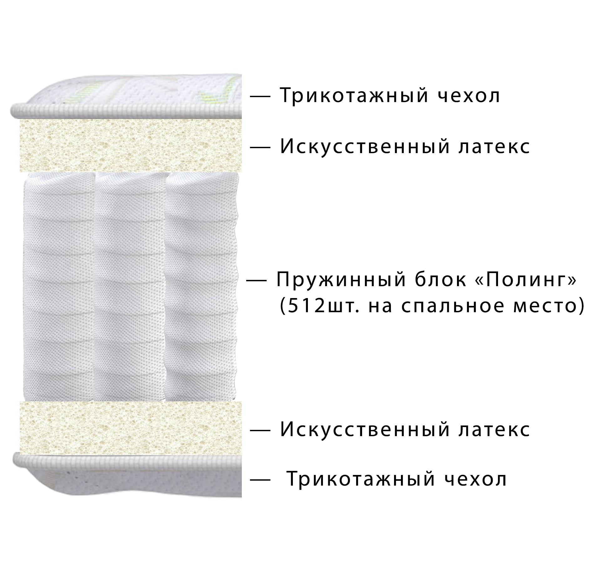 Матрас Komfort Евростандарт Билаксиласт